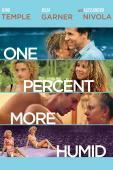 Subtitrare One Percent More Humid (2017)